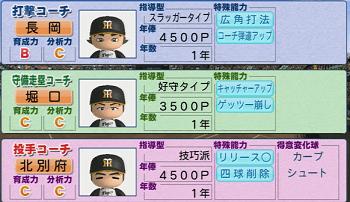 コーチ陣  実況パワフルプロ野球2014