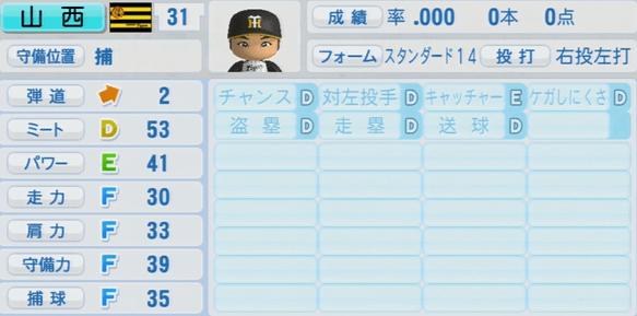 山西勇樹 実況パワフルプロ野球2014