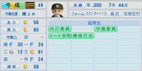 ポジションごとの適正 実況パワフルプロ野球2014