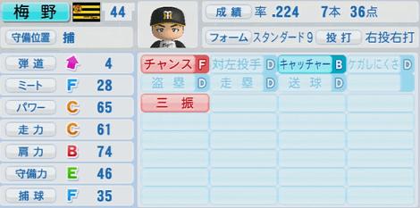 梅野のリードがB 実況パワフルプロ野球2014
