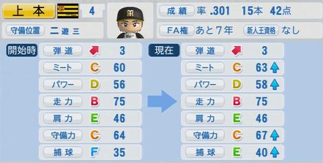 上本博紀 実況パワフルプロ野球2014