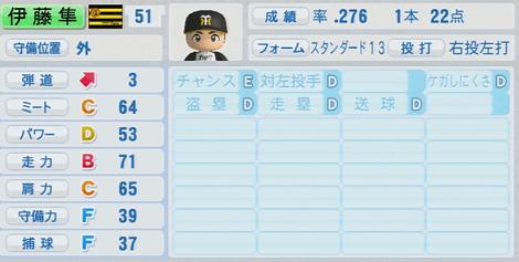 伊藤隼太のチャンスUP 実況パワフルプロ野球2014