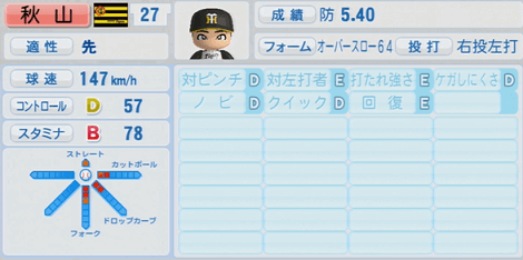 秋山の四球をコーチ練習で削除 実況パワフルプロ野球2014