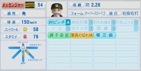 メッセンジャーのピンチUP 実況パワフルプロ野球2014