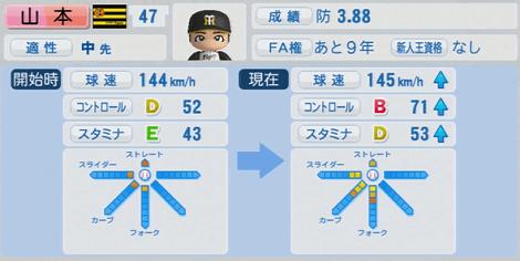 山本翔也 実況パワフルプロ野球2014