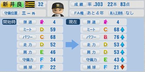 新井良太 実況パワフルプロ野球2014