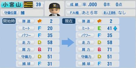 小宮山慎二 実況パワフルプロ野球2014