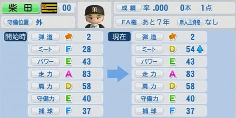柴田講平 実況パワフルプロ野球2014