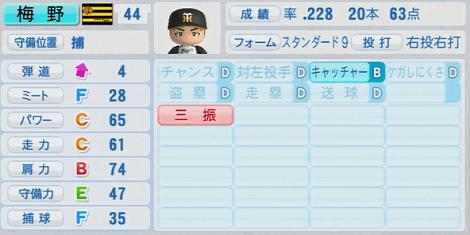 梅野隆太郎 26歳 実況パワフルプロ野球2014