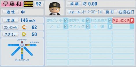 伊藤和雄 27歳 実況パワフルプロ野球2014
