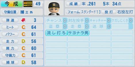 今成亮太 30歳 実況パワフルプロ野球2014