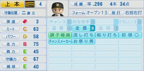 上本博紀 31歳 実況パワフルプロ野球2014