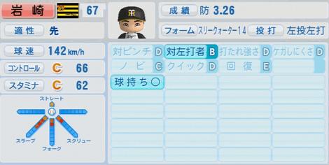 岩崎優 26歳 実況パワフルプロ野球2014