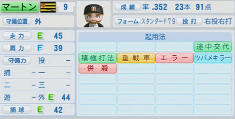 マートン 実況パワフルプロ野球2014