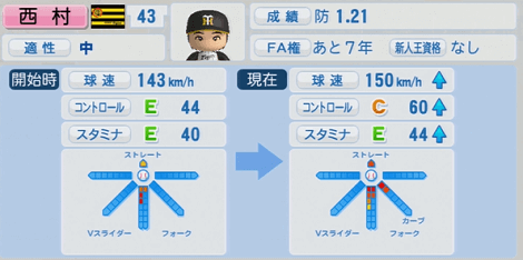 西村憲 30歳 実況パワフルプロ野球2014