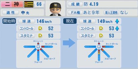 二神一人 30歳 実況パワフルプロ野球2014