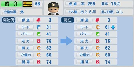 俊介 30歳 実況パワフルプロ野球2014