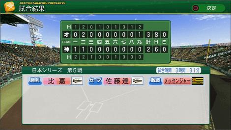 王手をかけた日本シリーズ 実況パワフルプロ野球2014