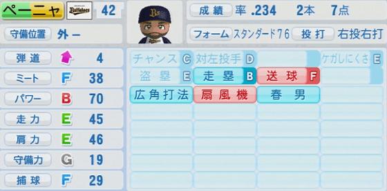 ペーニャ 35歳 実況パワフルプロ野球2014