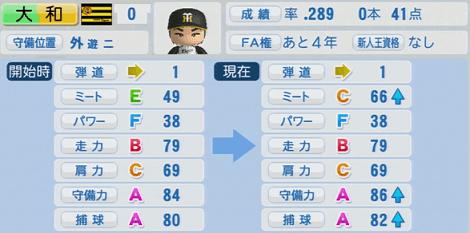 大和 実況パワフルプロ野球2014