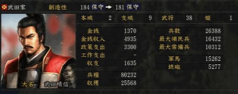 武田家は総兵力26000 信長の野望・創造 with パワーアップキット