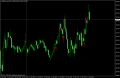 27eueurjpymicro-m15-trading-point-of.png