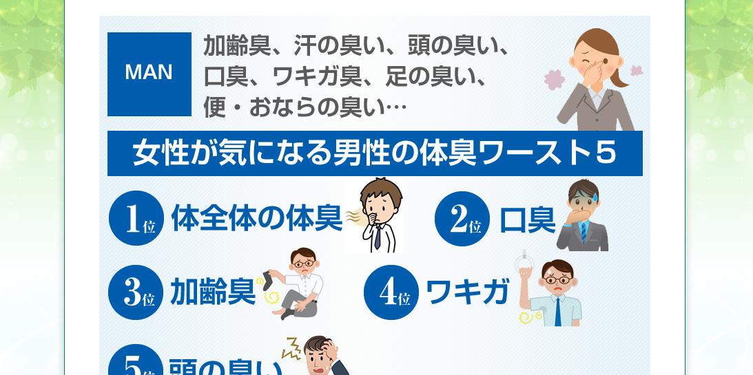 桜大介の口臭・体臭改善プログラム.2