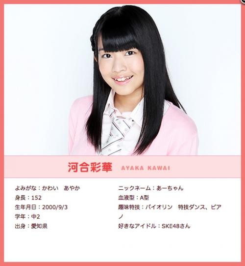 14歳アイドル 契約違反で解雇-NAGOYA Chubuの河合彩華