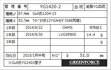 YG1420-2管理カード
