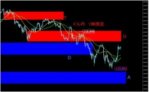 20150125-ドル円戦略