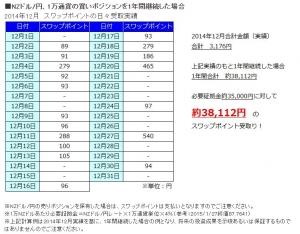 20150602-sbiNZ円
