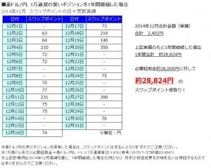 20150602-sbi豪ドル円