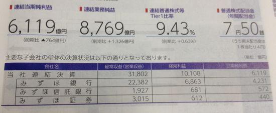 みずほFG 前期比1円の増配です