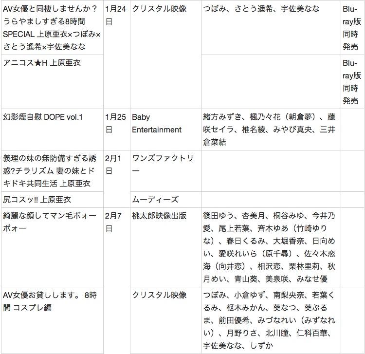 上原亜衣の今月の撮影スケジュール