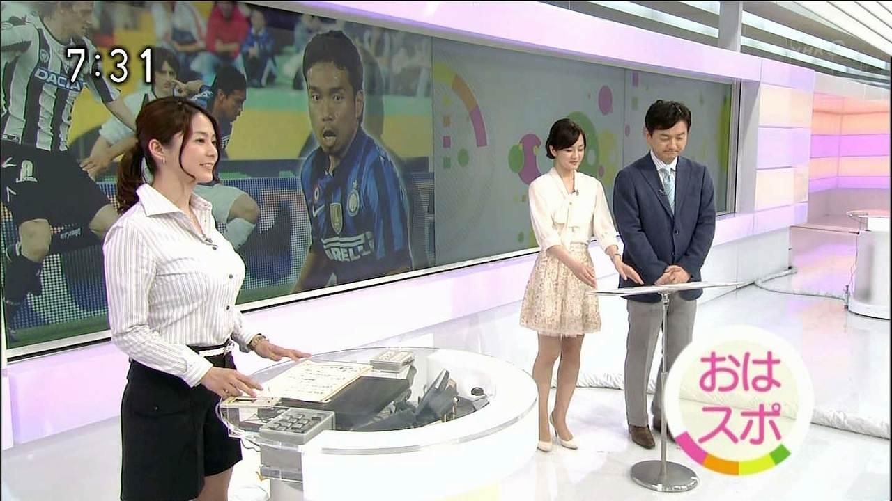 NHK杉浦友紀アナの巨乳を見て驚く長友佑都