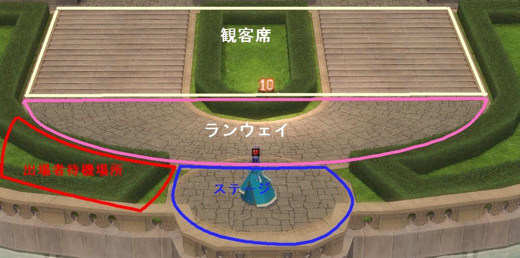 ステージ構成図