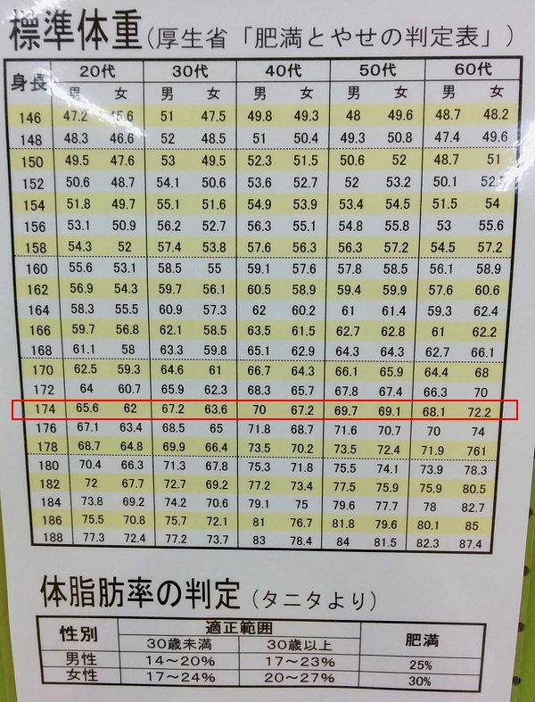 standard_weight.jpg
