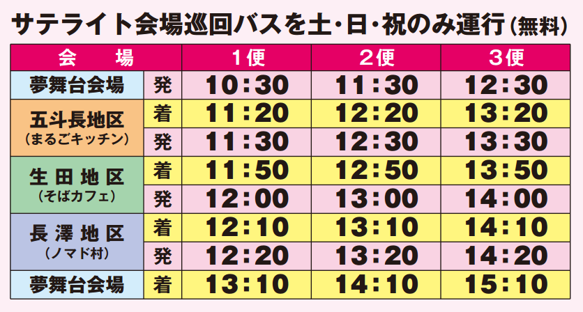 サテライト会場巡回バス時刻表