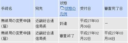 電子申請20150309