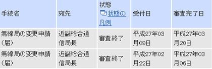 電子申請20150320