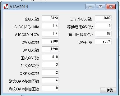 A1CC_2014