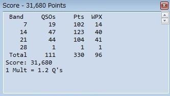 2015CQ_WPX_CW_Score.jpg