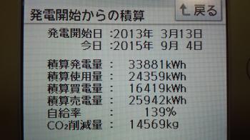 30か月分の発電