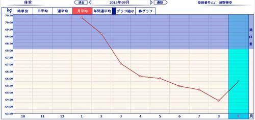 繝励Ξ繧シ繝ウ繝・・繧キ繝ァ繝ウ3_convert_20150905045246
