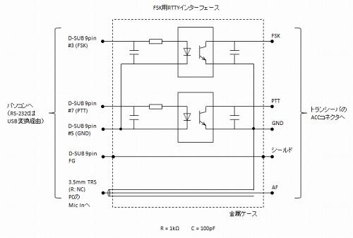 s-FSK用RTTYインターフェース150325