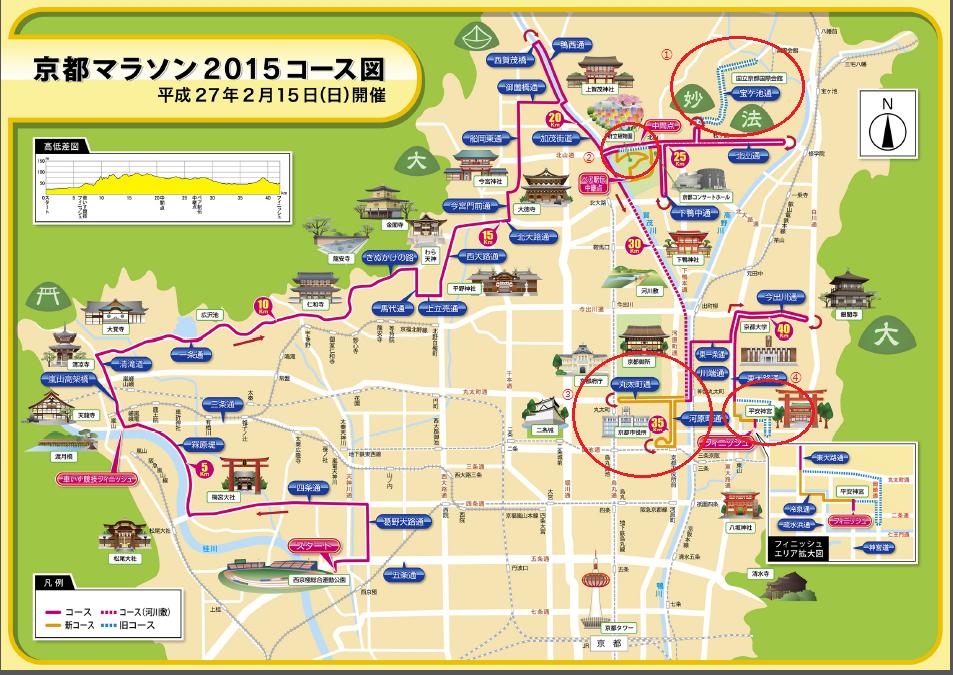 2015京都コース