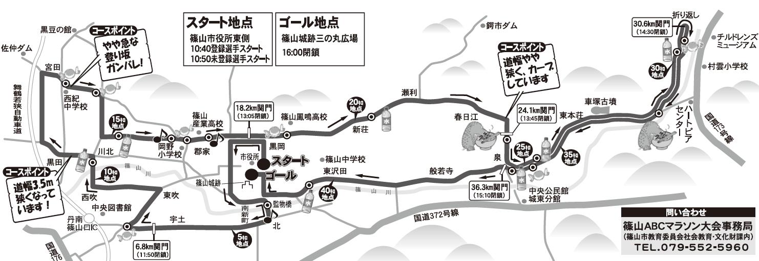 篠山コース図