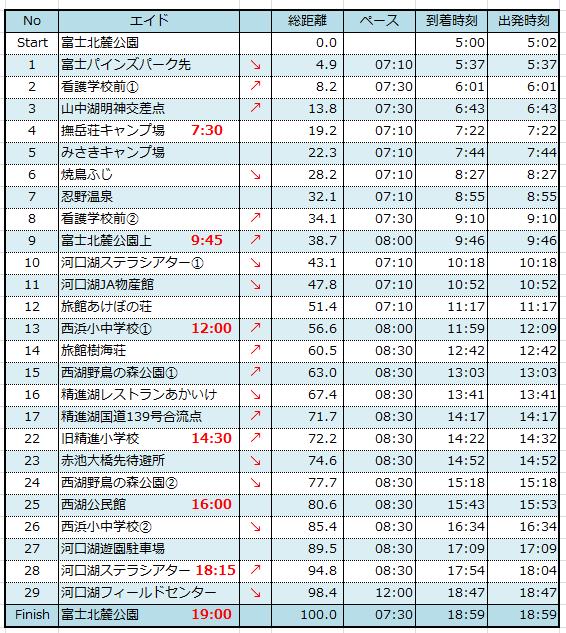 2015チャレ富士ペース表印刷