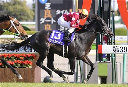 【競馬】早熟だと思ってたら、復活した馬