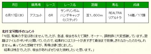 【競馬】北村宏、海外渡航届を出さずにレース騎乗か?